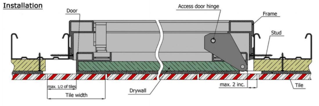 Bathroom Access Doors American Access Door Systems